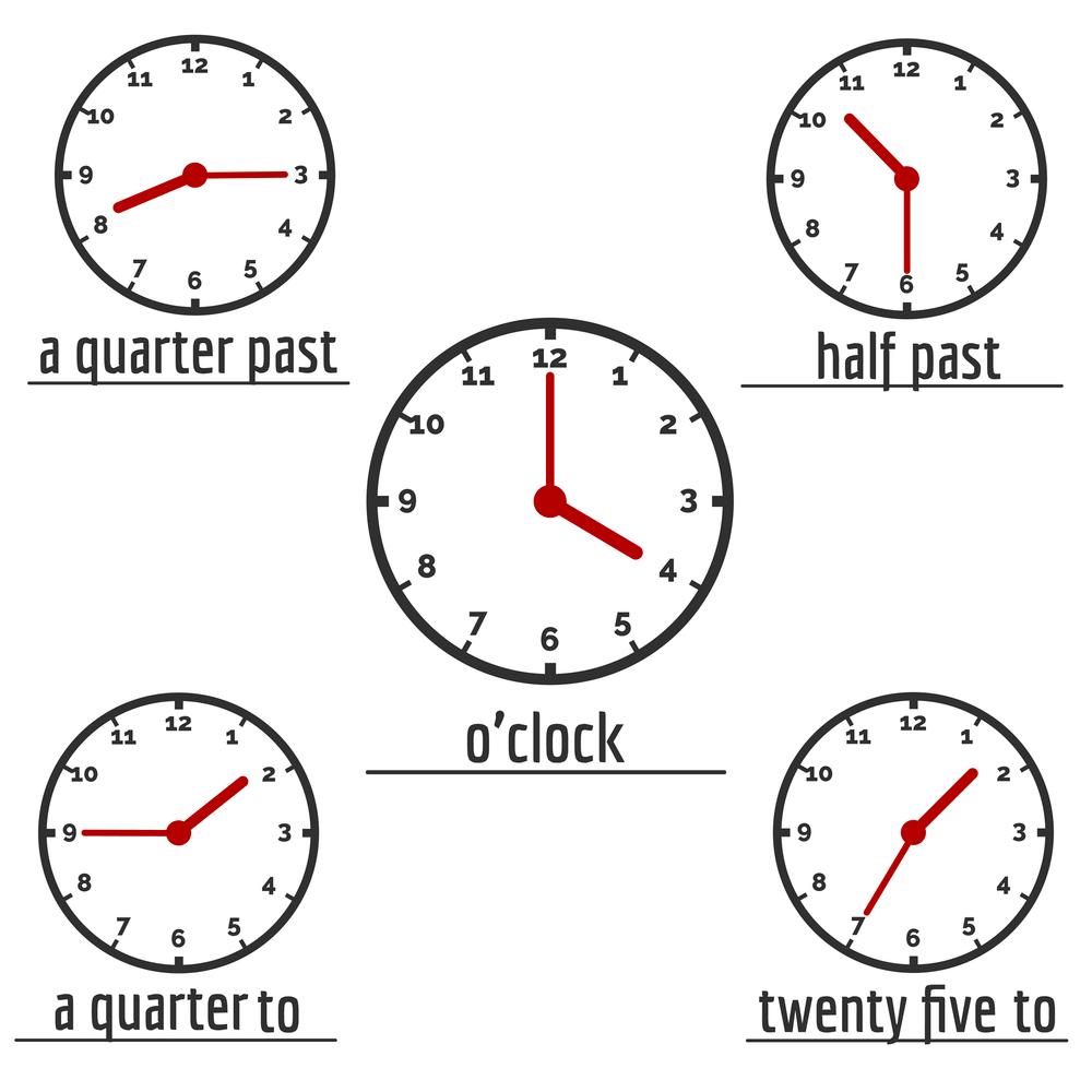 Một số lưu ý khi đọc giờ trong tiếng Anh