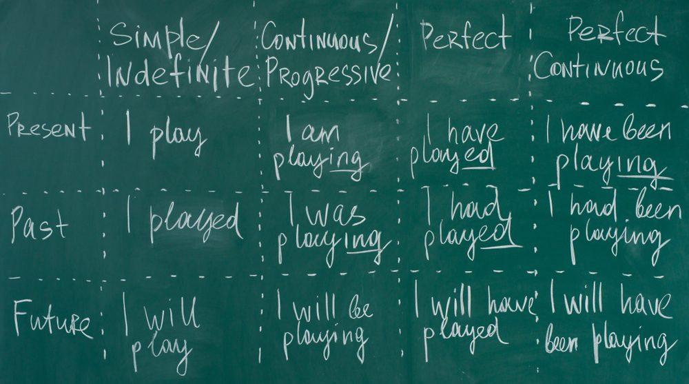 Nên học và hiểu rõ về các thì khi làm bài tập