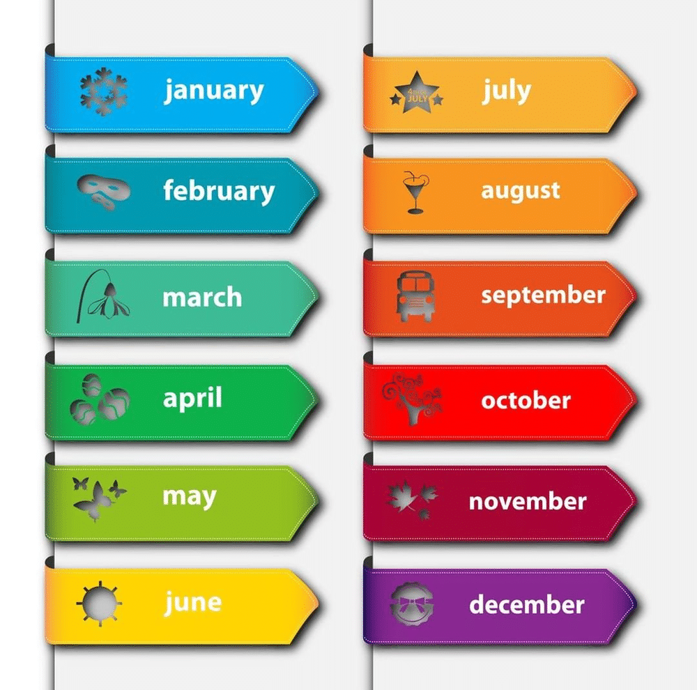 12 tháng trong tiếng Anh