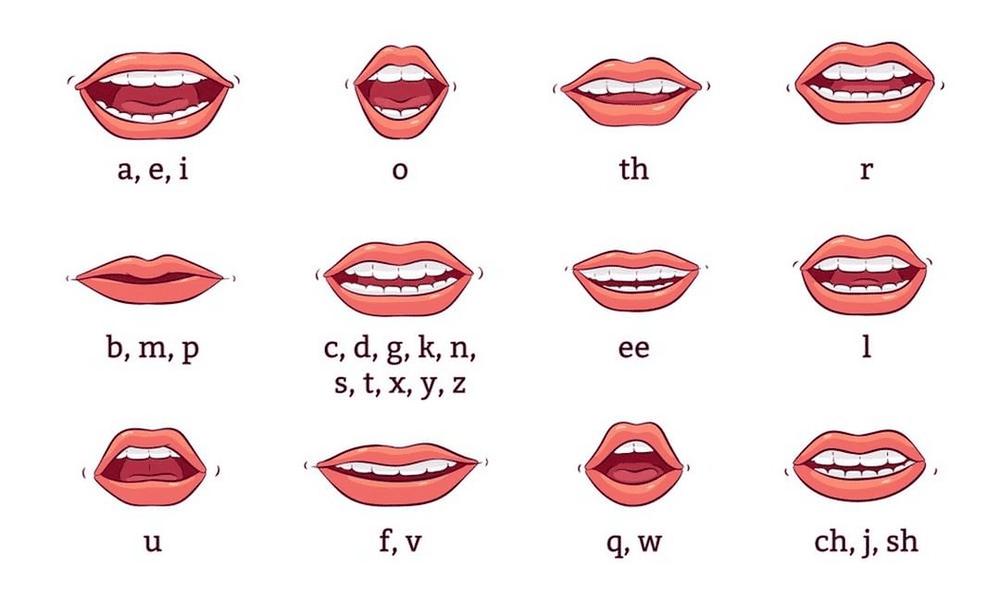 Cách phát âm chữ cái