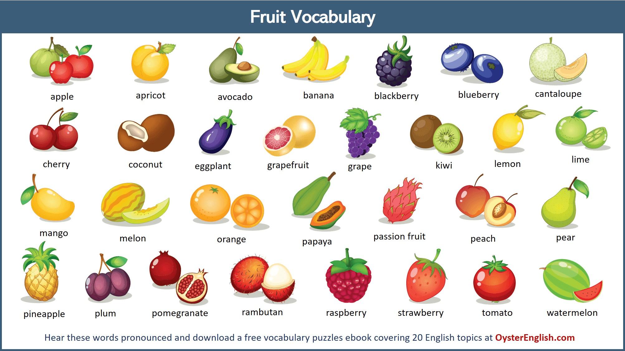 Từ vựng một số loại trái cây bằng tiếng Anh dễ học