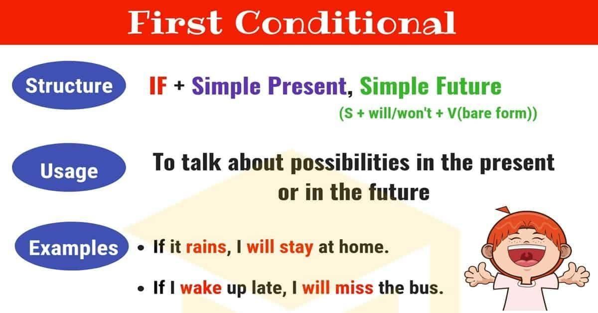 Câu điều kiện loại 1