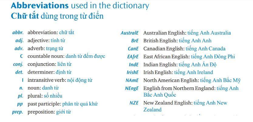 Hiểu rõ các ký hiệu viết tắt trong từ điển